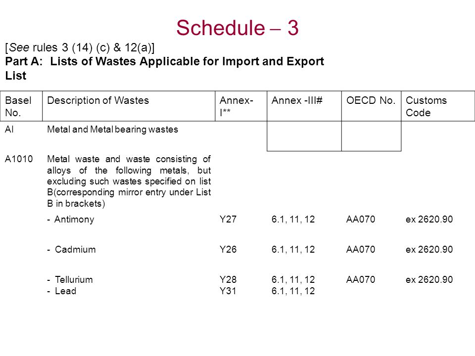 Schedule  3 [See rules 3 (14) (c) & 12(a)]